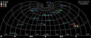 skyview2-21-17